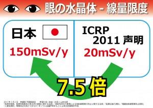 0302-ICRP比較