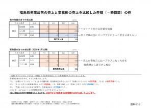 資料②-2