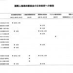 東京入管対話-180724_ページ_21_画像_0001