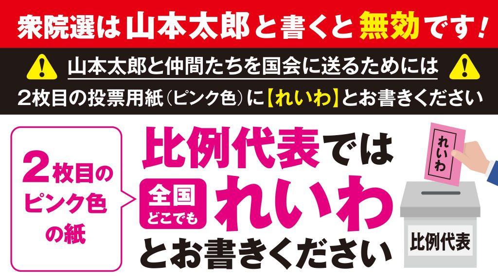 比例代表では全国どこでも れいわ とお書きください 山本太郎と書くと無効です