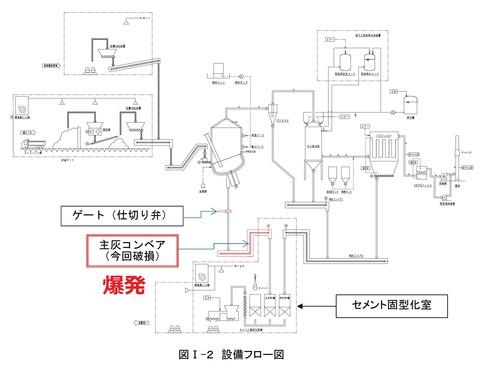 鮫川爆発3