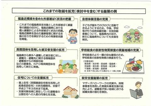 子ども被災者支援法 概要2