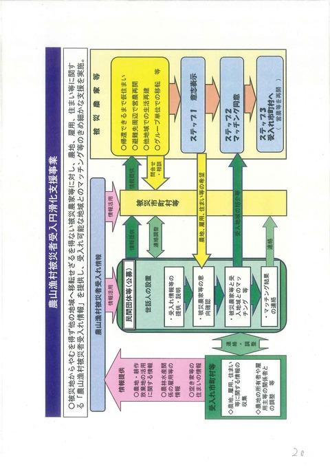 農林水産省②26年度概算要求9